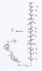 Manuscrit Ferrère page 9